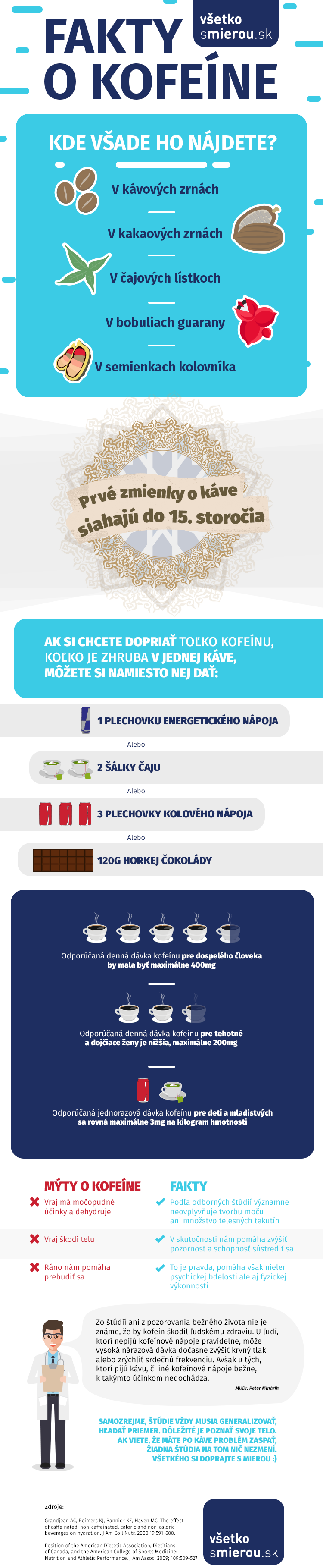 infografika o kofeine