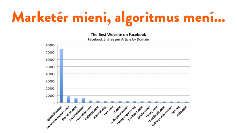 graf algoritmus FB